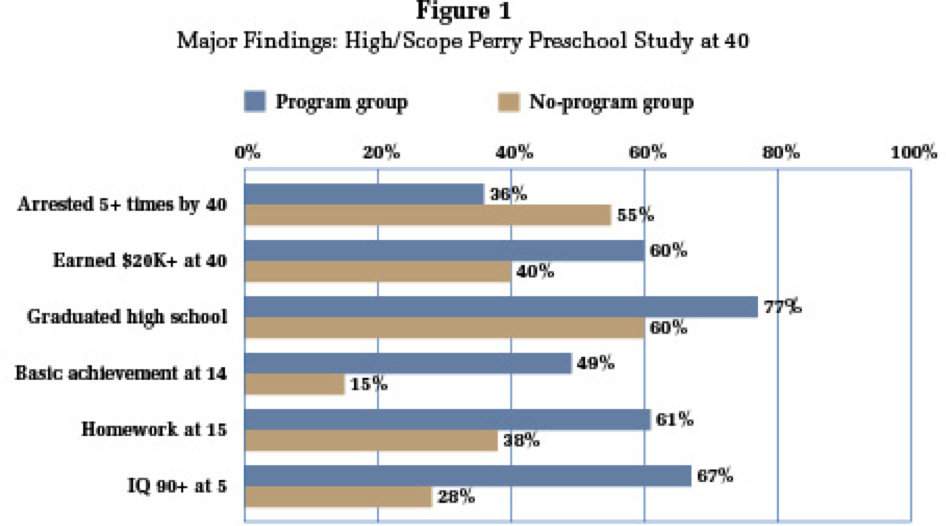 Why's Pre-K Such a Big Deal?